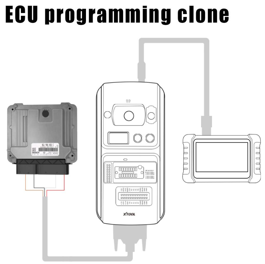 Xtool KC501 Car Key Programmer Work with Xtool X100 PAD3