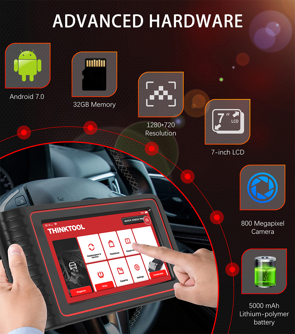 THINKCAR Thinktool Car Diagnostic Tools Full System Automotive Scanner ECU Coding TPMS Programming OBD2 Scanner Professional