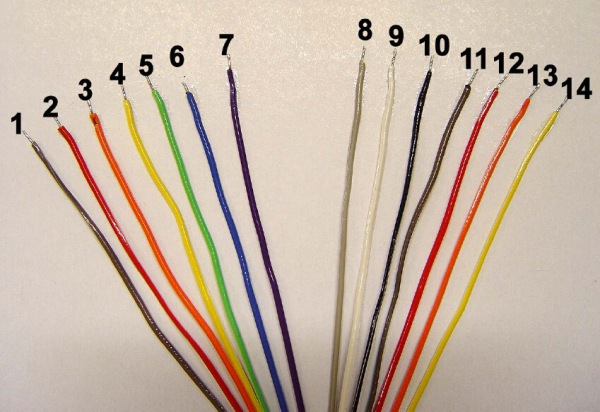 Cable Color Display