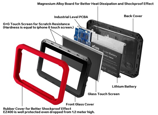 EZ400 Exploded Diagram Display