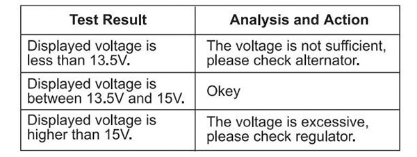 All-Sun EM577 Battery Tester 6V 12V CCA Digital Automotive