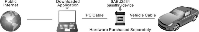 Autel MS908P Connection Diagram