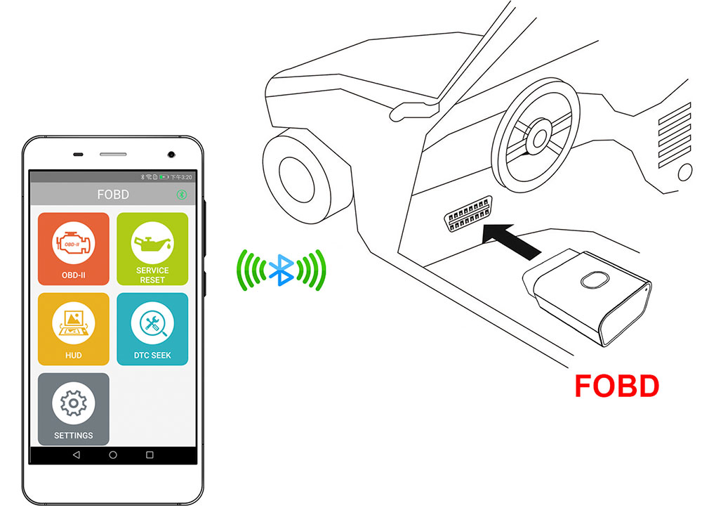 Fcar OBD2 Adapter Plug and Play Diagnostic