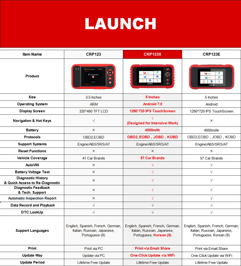 launch-crp123x-feature-2